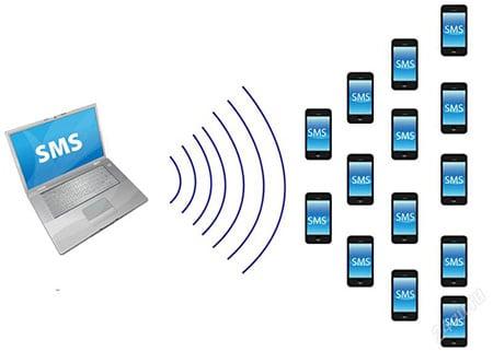 Мобильная реклама посредством смс-рассылок